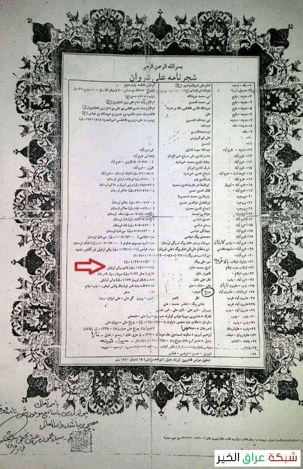 عشيرة شيروان العباسيين الهاشميين