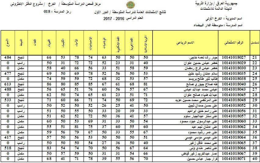 الثالث المتوسط في بغداد 2017